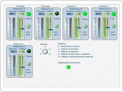 управление системой увлажнения воздуха через умный дом