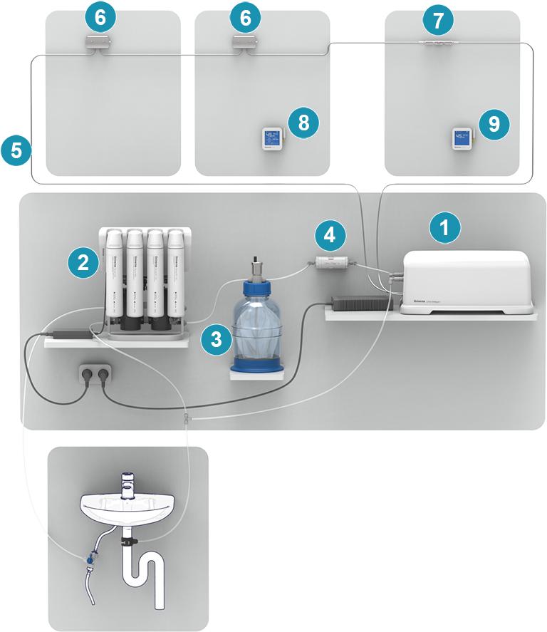 Схема подключения системы увлажнения воздуха Universe White Energy 6